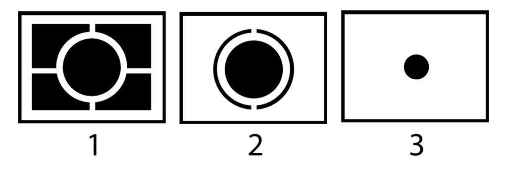 Pictogrammes des modes de mesure
